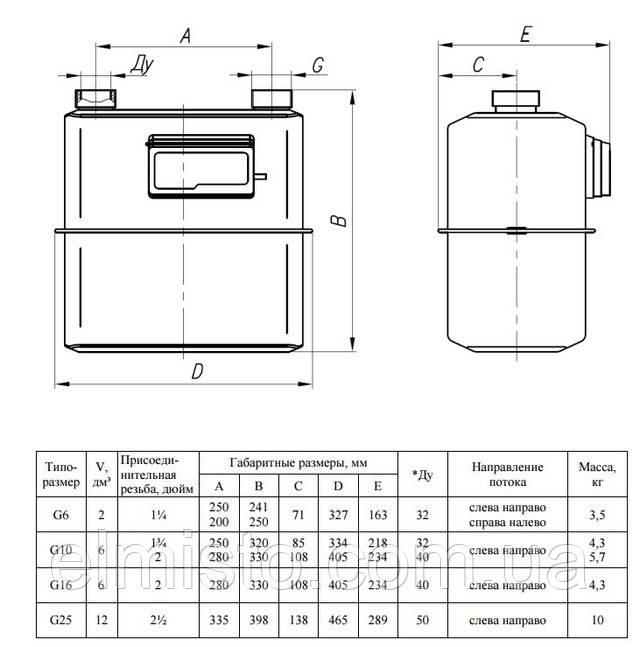 Габаритно - присоединительные газового счетчика  размеры ELSTER BK