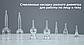Аппарат для вакуумно-роликового массажа IM-818, фото 3