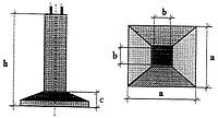 Фундаменты под опоры линий электропередачи
