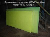 Полиуретановые футеровки, фото 1
