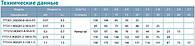 Глубинный насос Aquatica шнек 1100Вт 158м 40л/мин