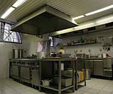 Зонт кухонный, фото 2