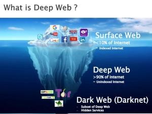 Мы видим только 5% того, что в интернете. Что же составляет остальные 95%?