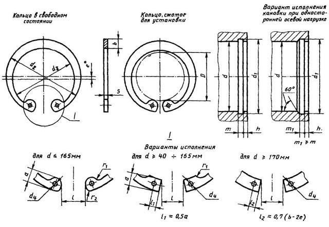 Таблица размеров внутренних стопорных колец согласно ГОСТ 13943-86