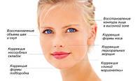 Контурная пластика лица (филлеры) губы, носогубные складки, ринопластика, скулы, морщины