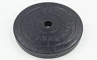 Блины (диски) обрезиненные отв. d-30мм ТА-1444 7,5кг (металл, резина, черный)