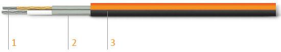 Конструкция двухжильного кабеля ProfiMat