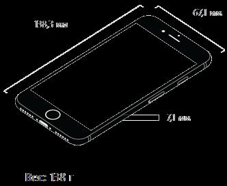 Габариты и размеры iPhone 7