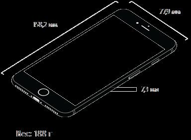 Габариты и размеры iPhone 7 Plus