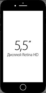 Диагональ экрана iPhone 7 Plus