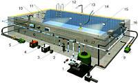 Оборудование для Бассейна,сауны,бани