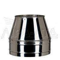 Конус для дымохода (термо) 1мм н/н AISI 321