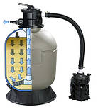 Фильтр для воды . бассейны.строительство - дизайн., фото 3