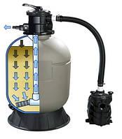 Фильтр для воды в Харькове