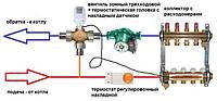 Монтаж коллекторов теплого пола