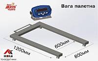 Паллетные весы Аксис 4BDU2000П-А-Б, до 2000 кг