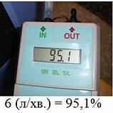 Кислородный концентратор JAY-10-4.0  (датчик кислорода), фото 9