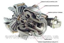Ремонт турбин , турбокомпрессоров