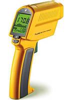 Термометр инфракрасный Force