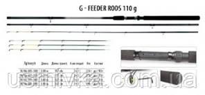 Спиннинг Feeder Rods 3,9м  до 110гр FU2000015