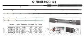 Спиннинг Feeder Rods 3,3м  до 140гр FU2000017