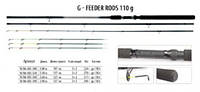 Спиннинг Feeder Rods 3,3м  до 110гр FU2000013