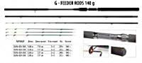 Спиннинг Feeder Rods 3,0м  до 140гр