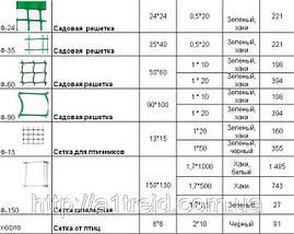 Садовая  решетка ФК-22 0,9*15 м, фото 3