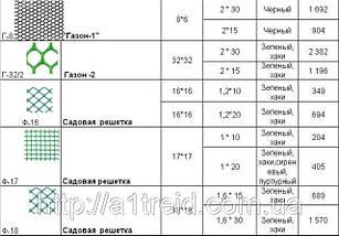 Садовая  решетка ФК-22 0,9*15 м, фото 2