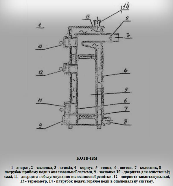 котел огонек КОТВ 18 М в разрезе