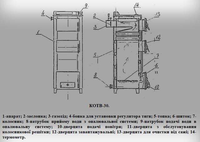 котел 30 кВт Огонек (старобельск) в разрезе