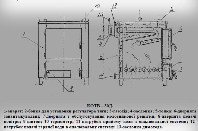 чертеж в разрезе котла Огонек на 30 квт - КОТВ 30Д (дровяной)