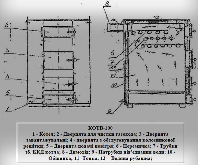 КОТВ-100 старобельский котел Огонек (паспорт)