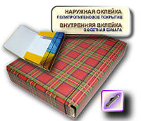 Папка коробка на резинке 100мм А4 PP покрытие