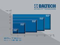 BALTECH HI-1650 - индукционный нагреватель с функцией размагничивания деталей