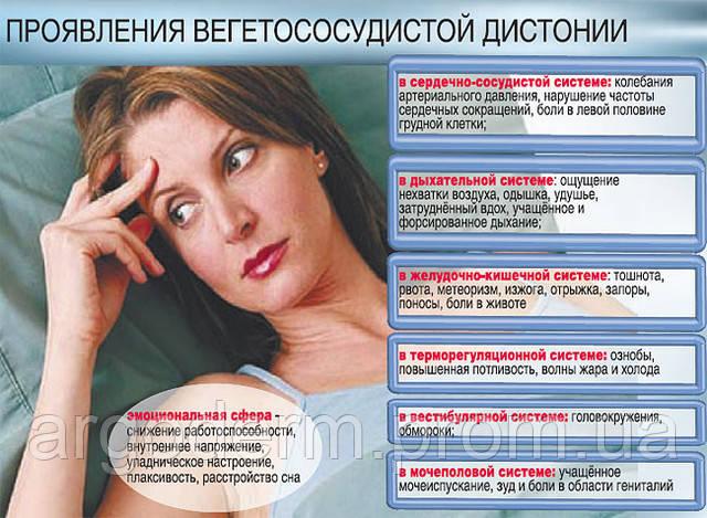 Лечение всд препараты
