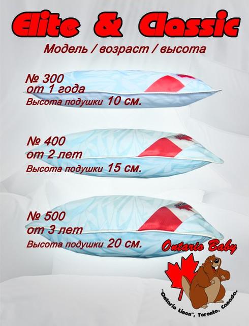 Детские одеяла / подушки