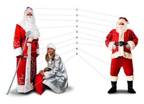 Дед Мороз враг или друг Санта Клаусу?