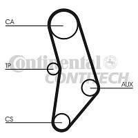 Contitech Ремень ГРМ 127x25 BMW 320-325; 525