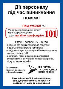 Инструкция пожарная (действия персонала при пожаре), Евросервис (000015732)