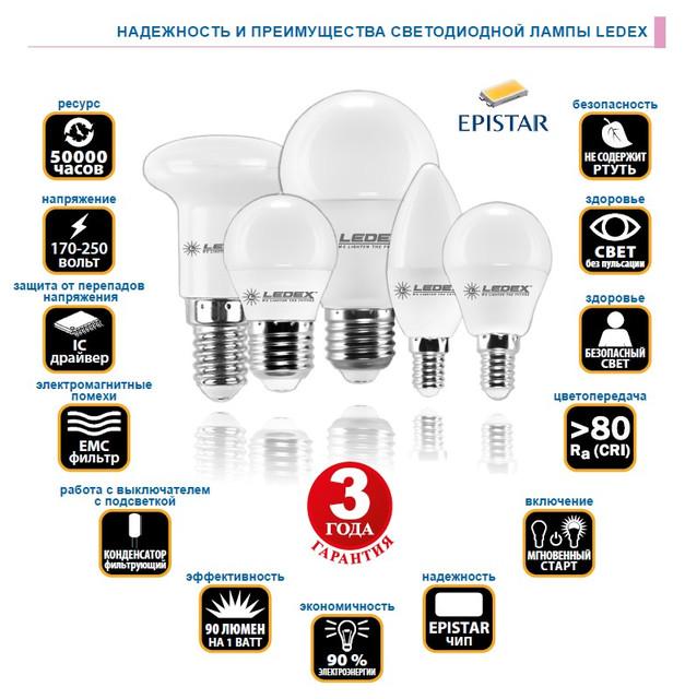 Лампы Ledex