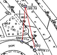 Геодезична основа топографічних знімань
