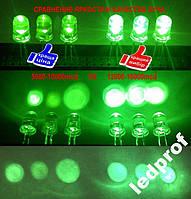5мм светодиод зеленый ультра яркий 16000мкд 100штук