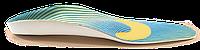 Стельки ортопедические Medo Memopur top line