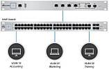Маршрутизатор Ubiquiti UniFi Security Gateway Pro (USG-PRO-4), фото 4