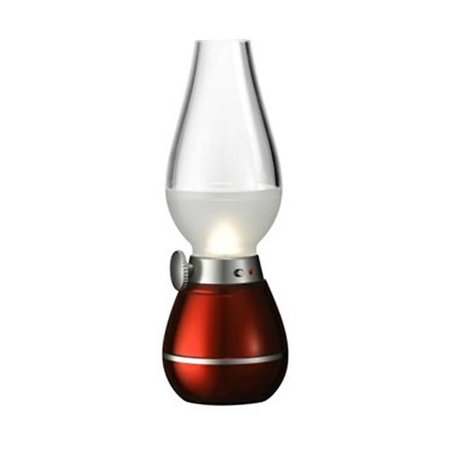 світлодіодна лампа каганця