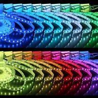Светодиодная лента 220V RGB SMD5050 60LED IP68