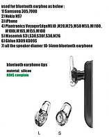 Сменные вкладыши для Bluetooth-гарнитуры S+L 2 шт.