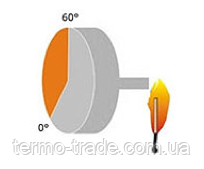 Твердопаливний котел тривалого горіння Буран-12
