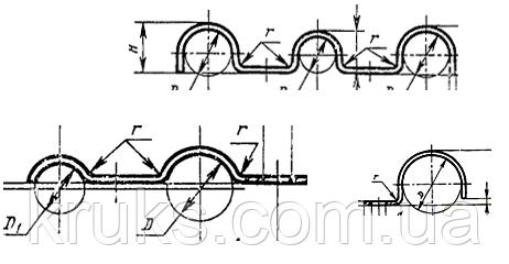 прижимы, держатели и пояски для крепления трубопроводов и кабелей